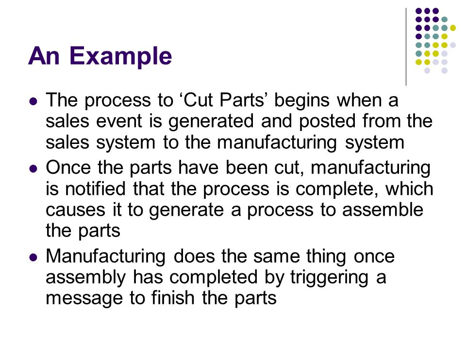 An Example The process to 'Cut Parts' begins when a sales event is generated and posted from the sales system to the manufacturing system.