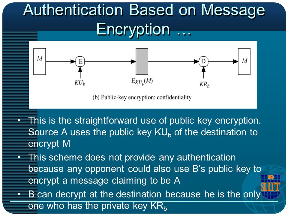 Authentication Based on Message Encryption …