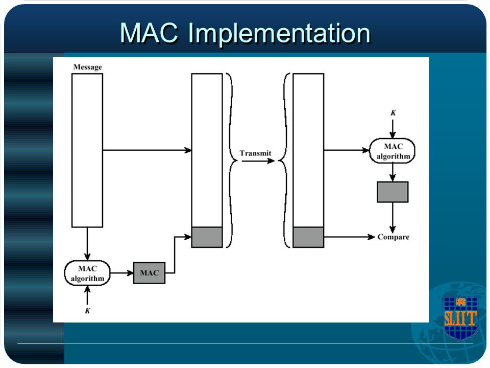 MAC Implementation