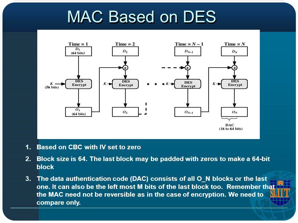 MAC Based on DES Based on CBC with IV set to zero