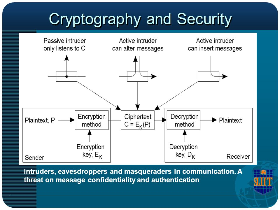 Cryptography and Security