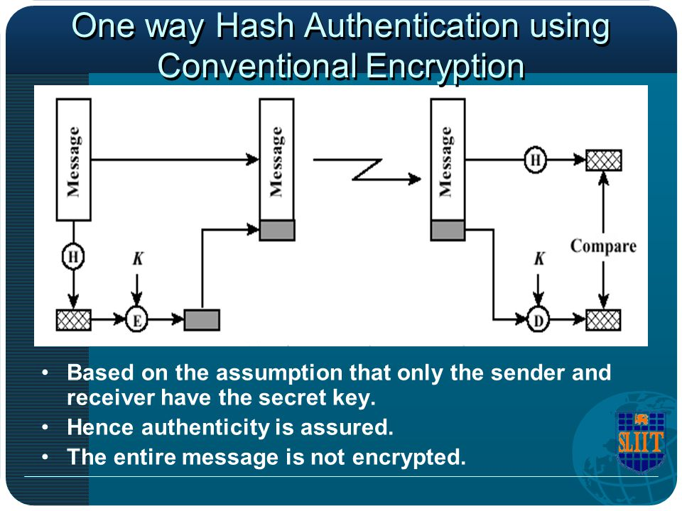 One way Hash Authentication using Conventional Encryption