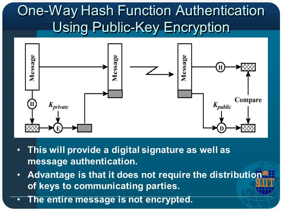 One-Way Hash Function Authentication Using Public-Key Encryption