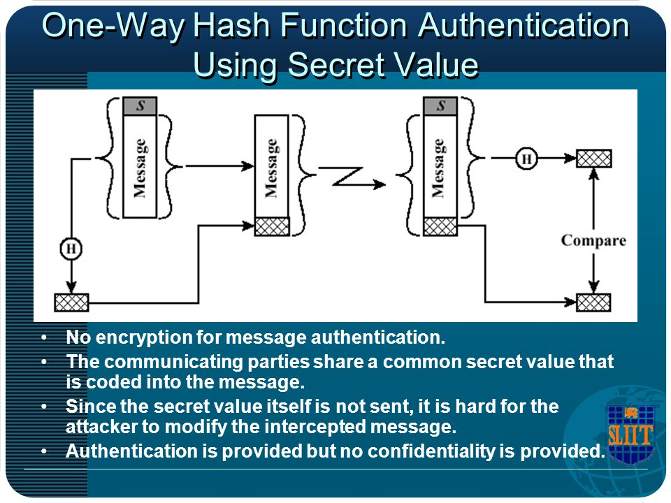 One-Way Hash Function Authentication Using Secret Value