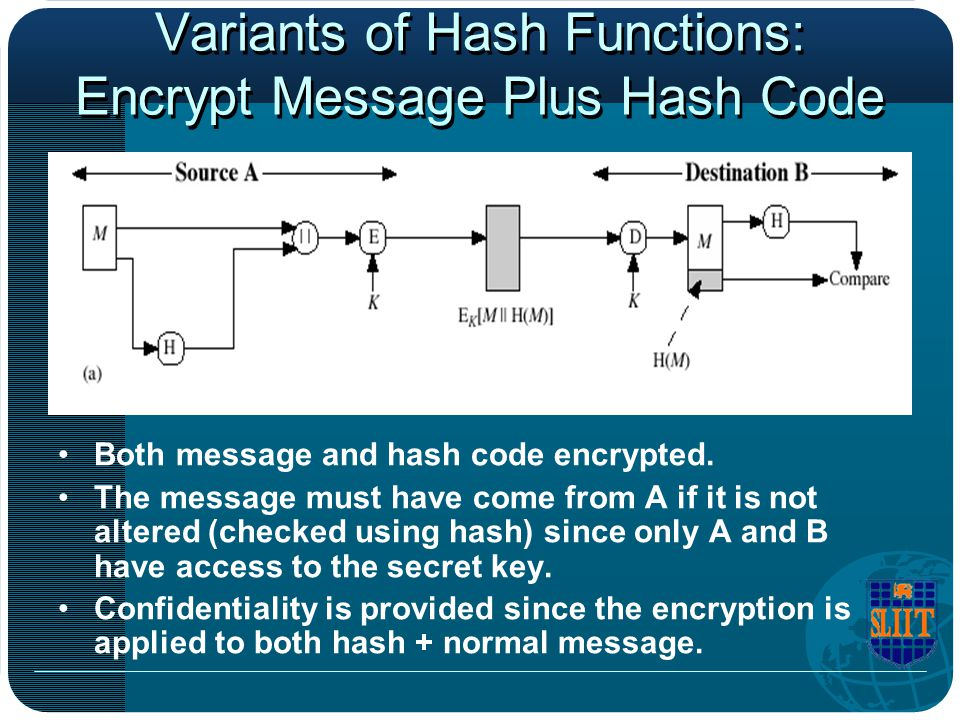 Variants of Hash Functions: Encrypt Message Plus Hash Code
