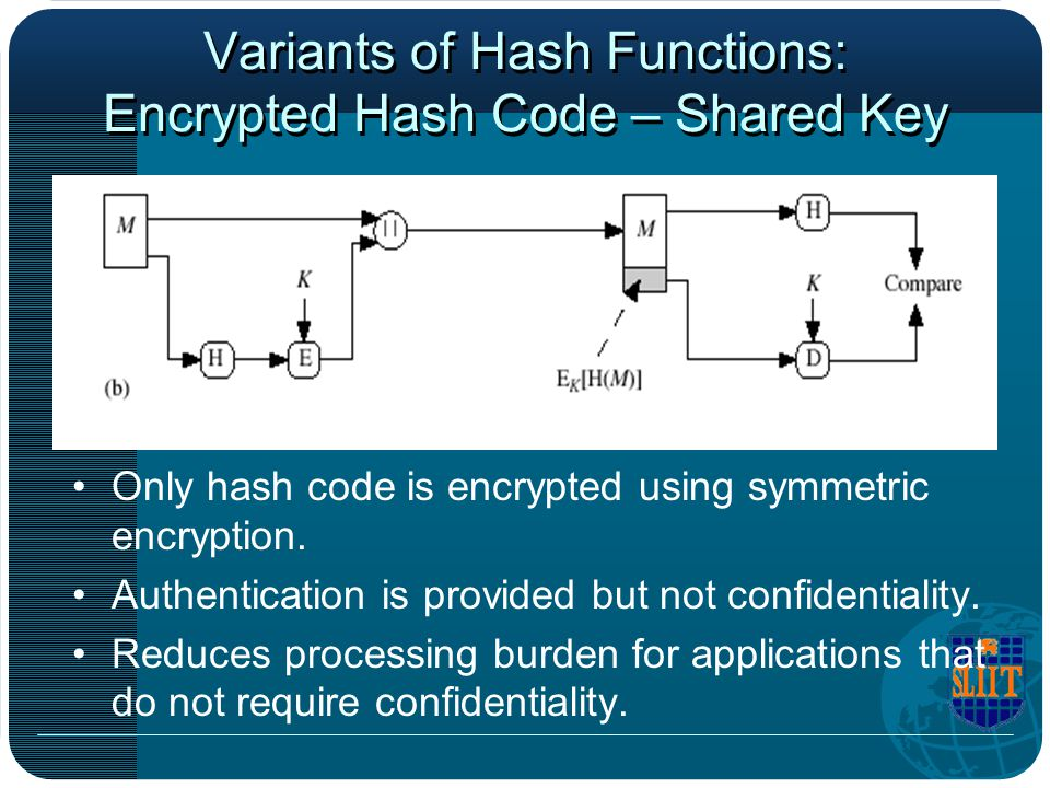 Variants of Hash Functions: Encrypted Hash Code – Shared Key