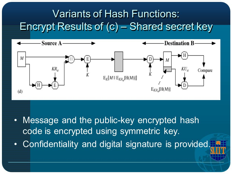 Variants of Hash Functions: Encrypt Results of (c) – Shared secret key
