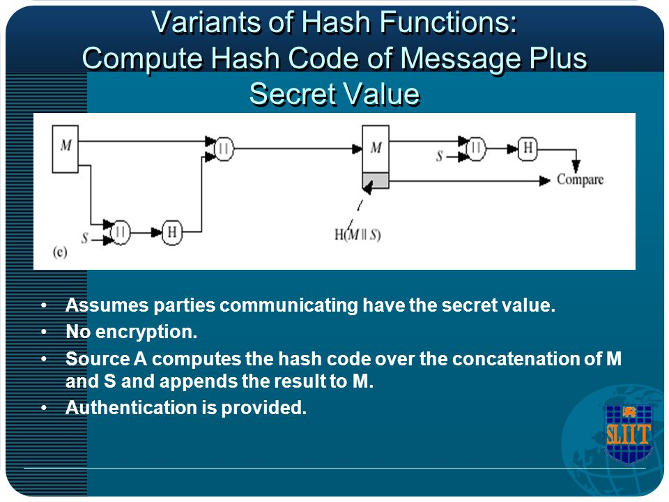 Variants of Hash Functions: Compute Hash Code of Message Plus Secret Value