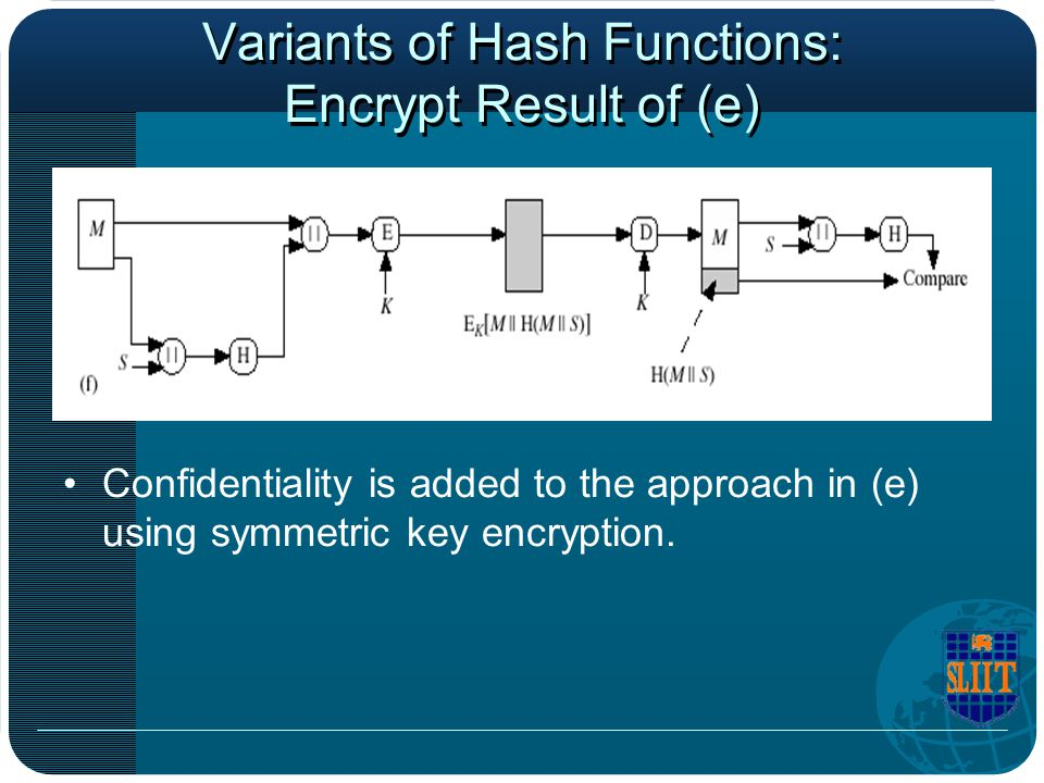 Variants of Hash Functions: Encrypt Result of (e)
