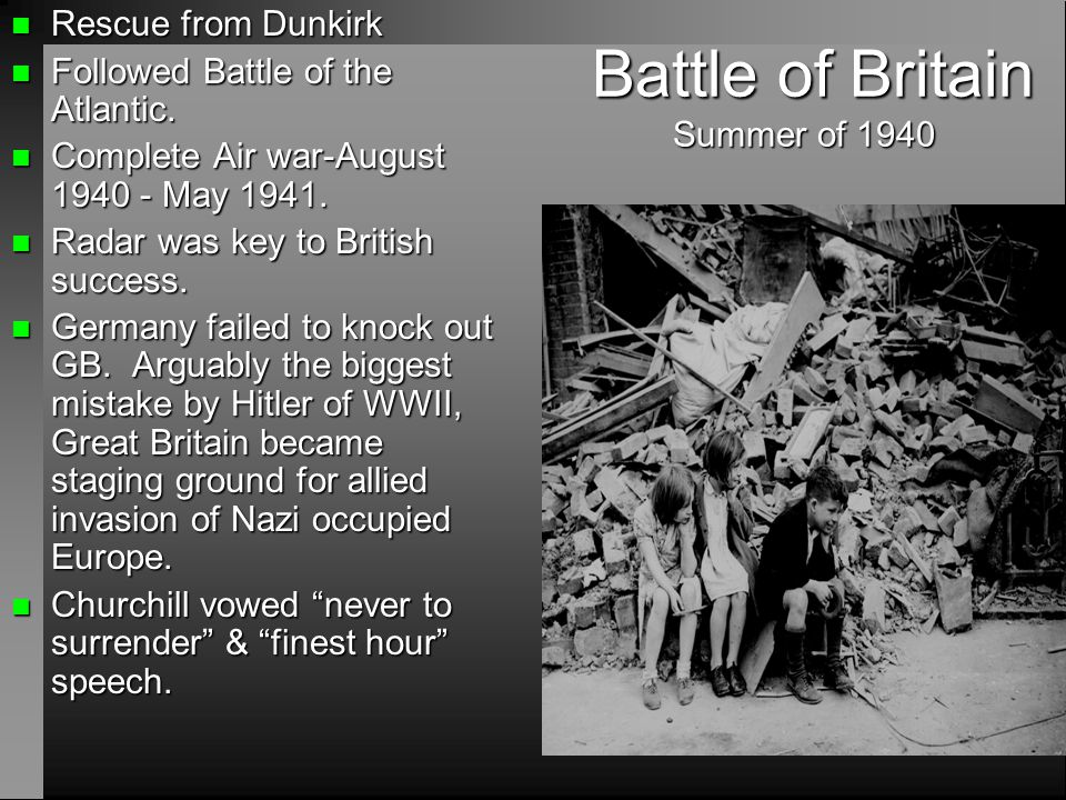 Battle of Britain Summer of 1940