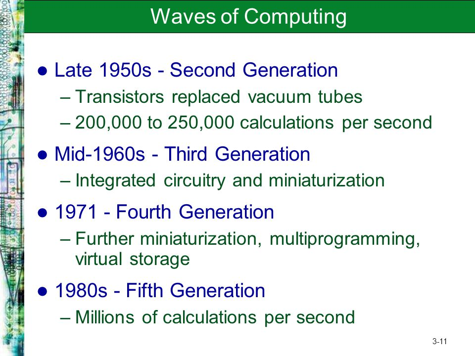 Waves of Computing Late 1950s - Second Generation