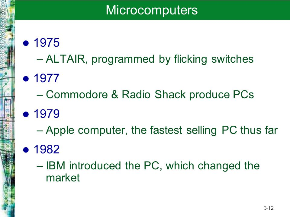 Microcomputers 1975. ALTAIR, programmed by flicking switches. 1977. Commodore & Radio Shack produce PCs.