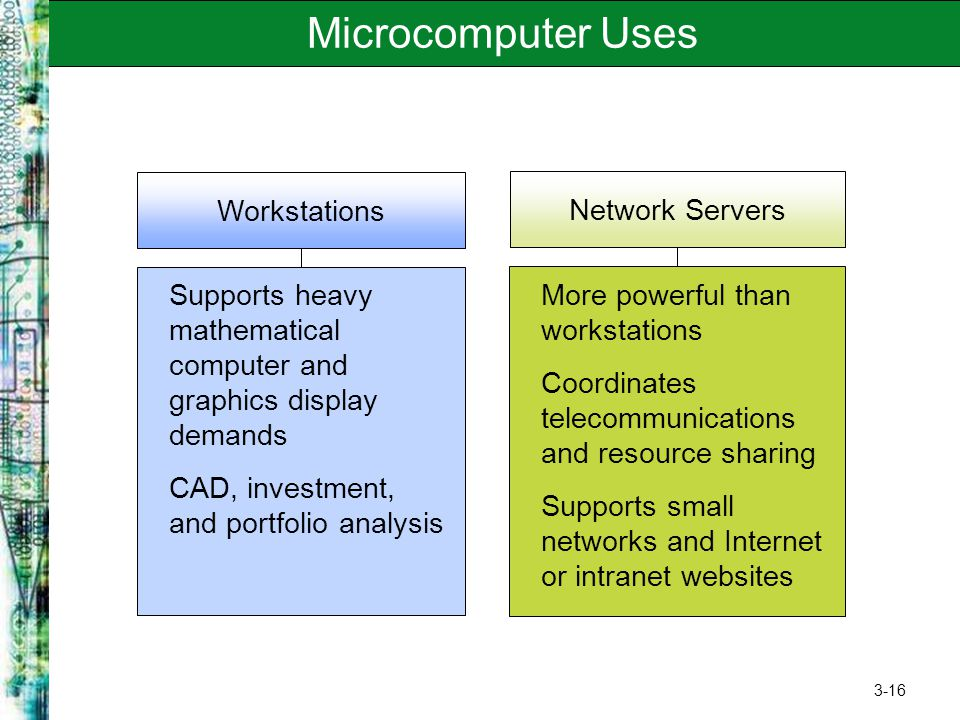 Microcomputer Uses Workstations