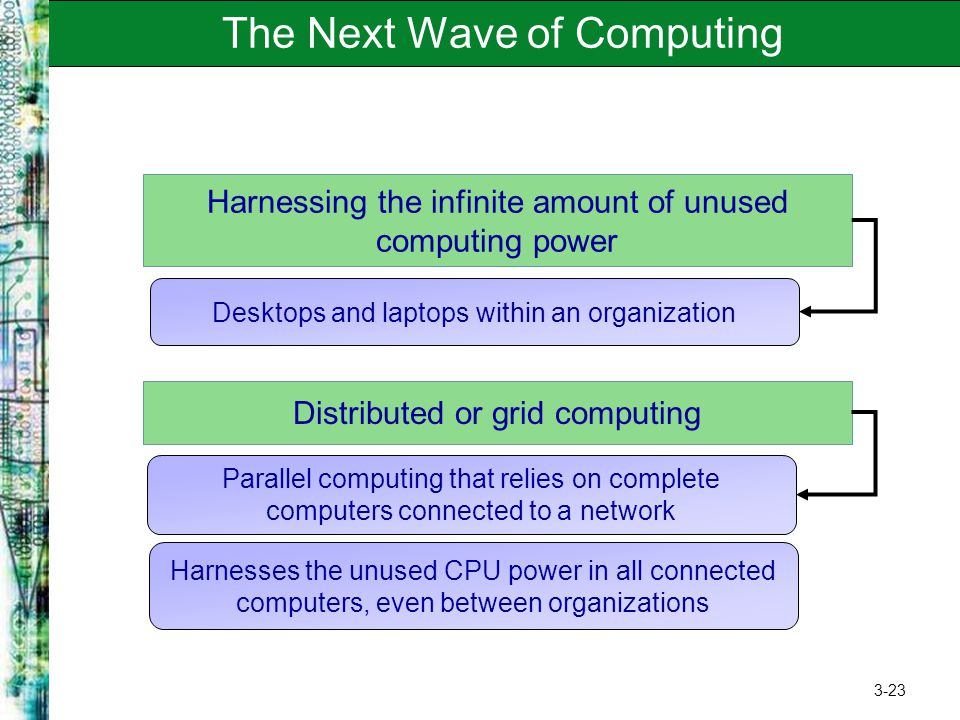 The Next Wave of Computing