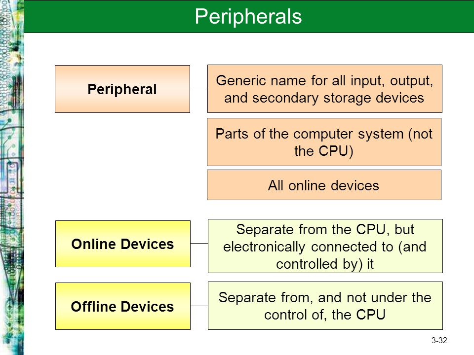 Peripherals Peripheral. Generic name for all input, output, and secondary storage devices. Parts of the computer system (not the CPU)