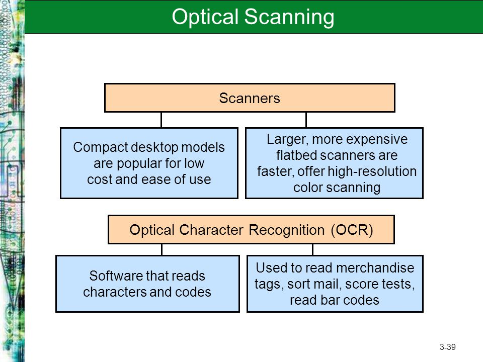 Optical Scanning Scanners Optical Character Recognition (OCR)