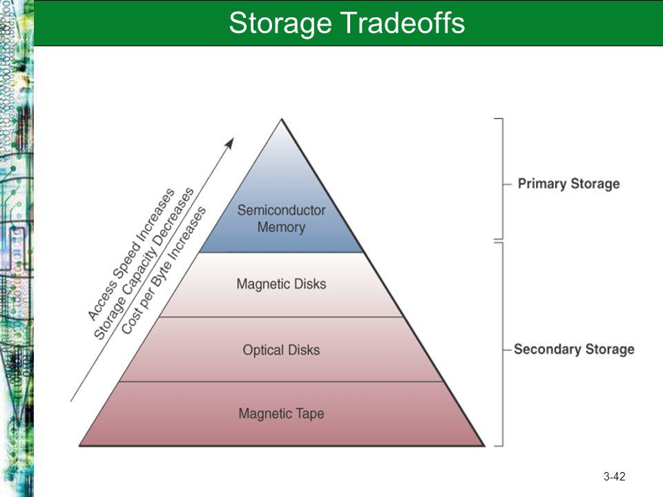 Storage Tradeoffs