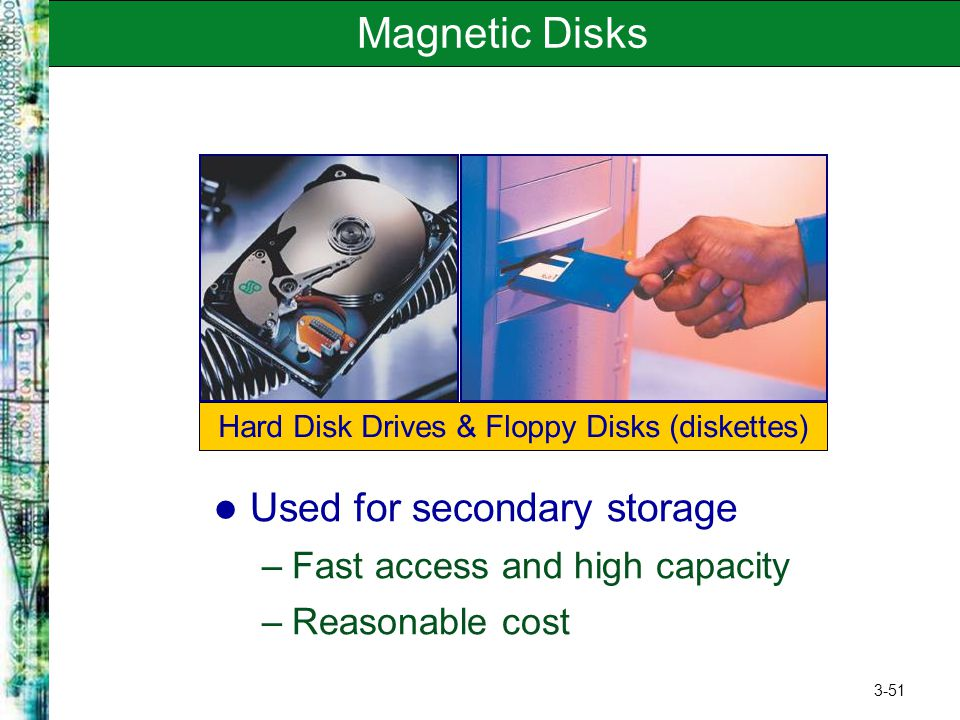 Hard Disk Drives & Floppy Disks (diskettes)