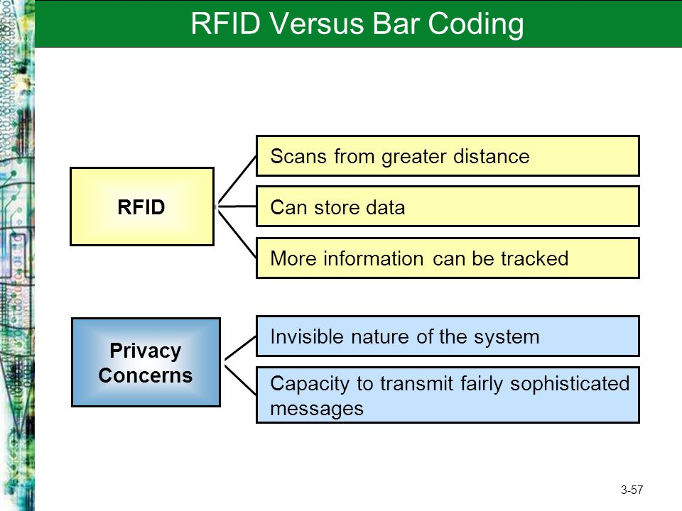 RFID Versus Bar Coding Scans from greater distance RFID Can store data