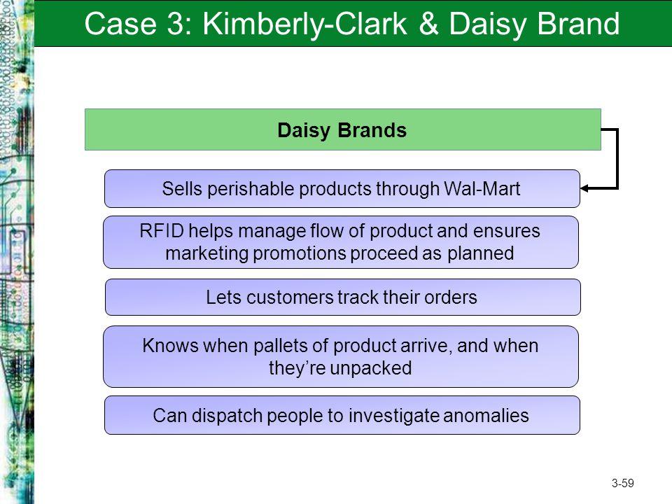Case 3: Kimberly-Clark & Daisy Brand