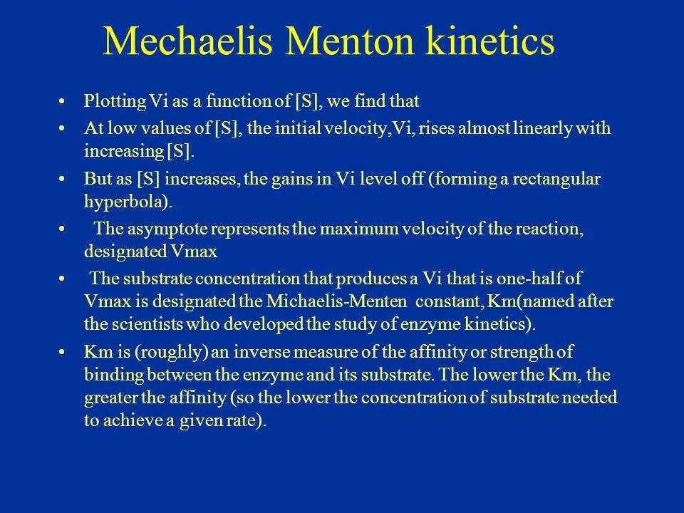 Mechaelis Menton kinetics