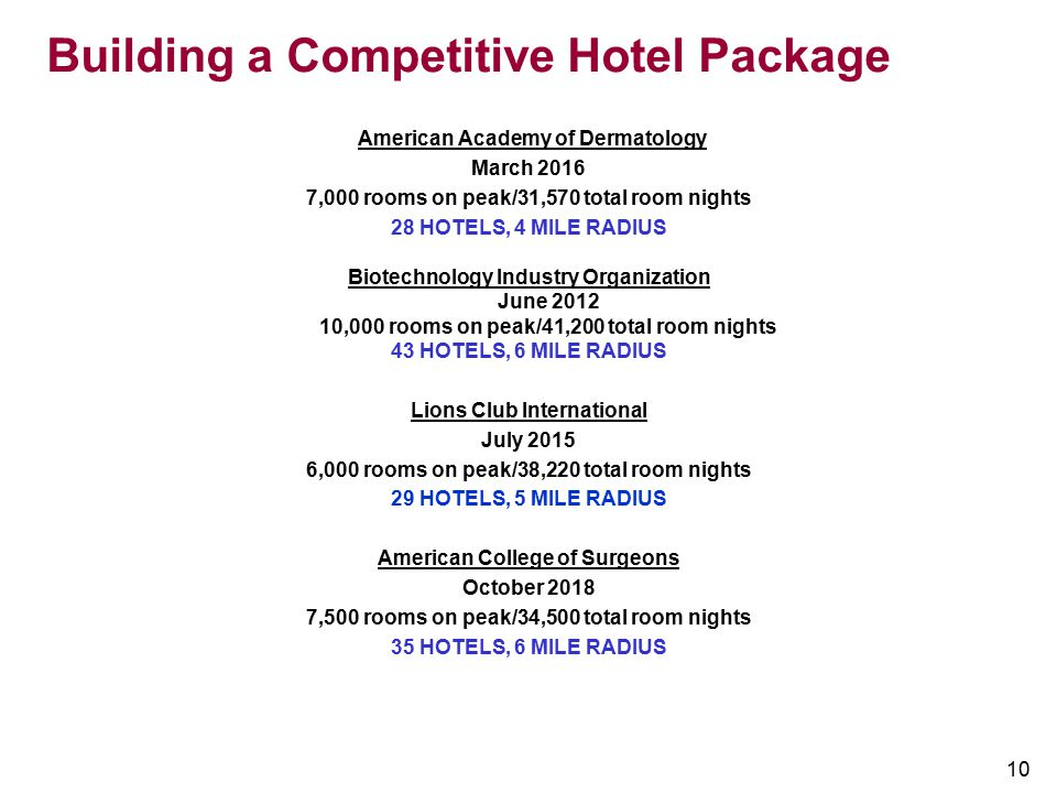 Building a Competitive Hotel Package