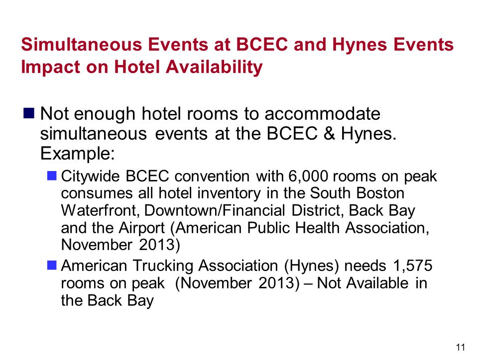Simultaneous Events at BCEC and Hynes Events Impact on Hotel Availability