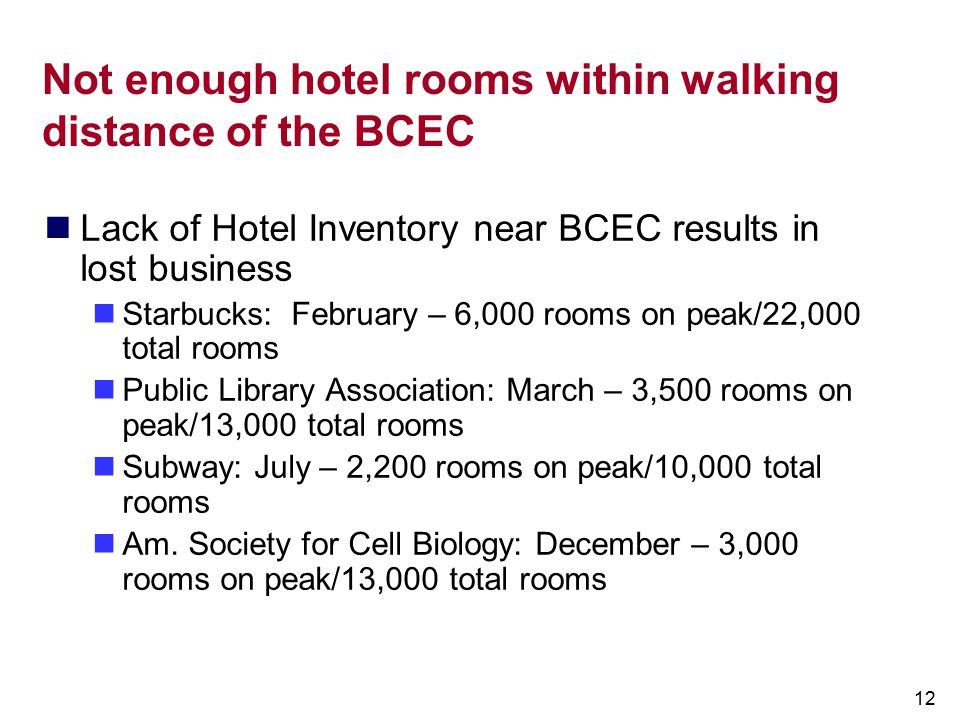 Not enough hotel rooms within walking distance of the BCEC