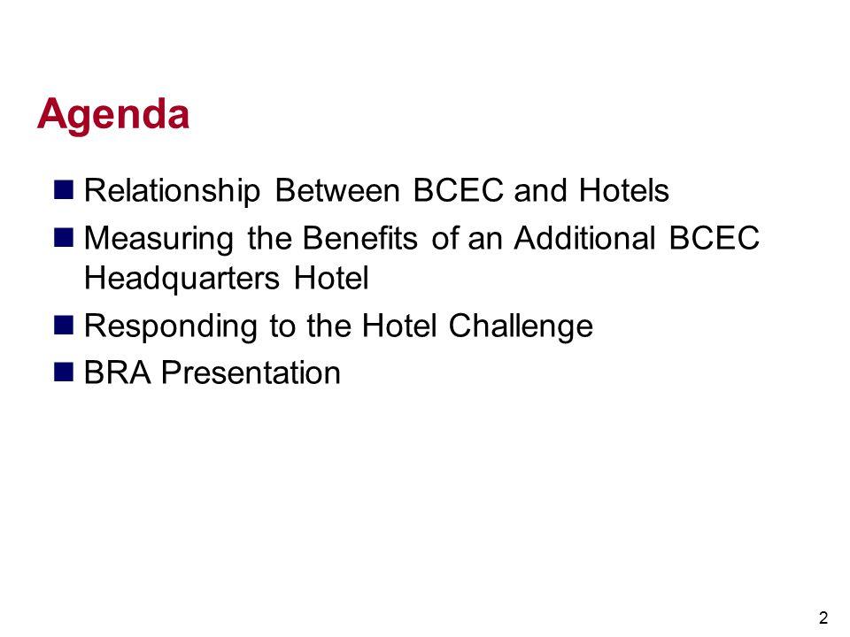 Agenda Relationship Between BCEC and Hotels