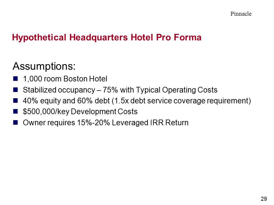 Hypothetical Headquarters Hotel Pro Forma