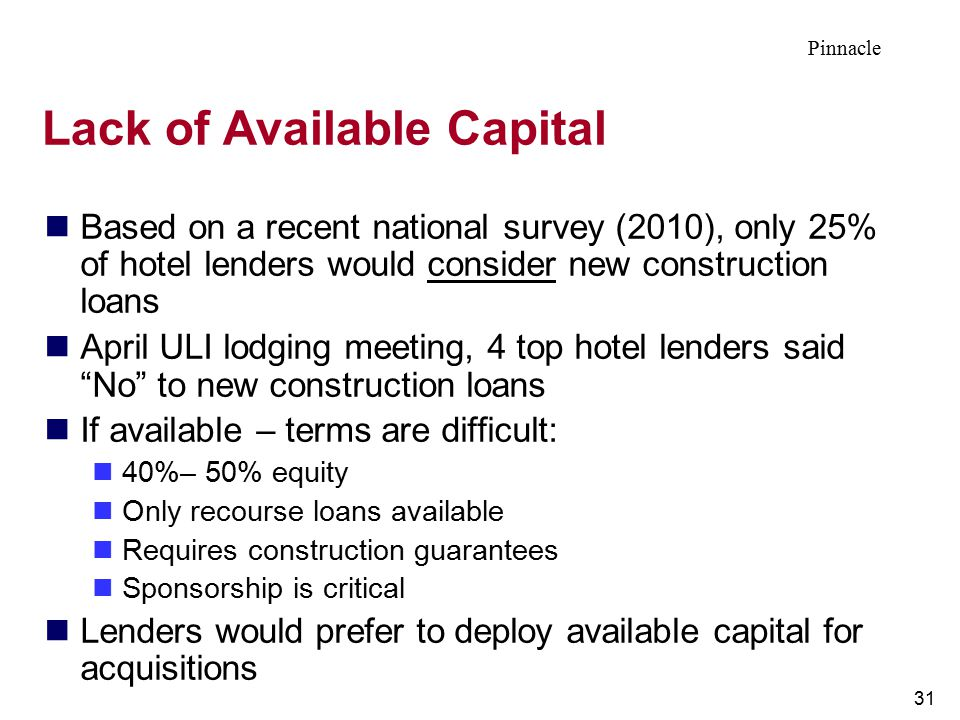 Lack of Available Capital