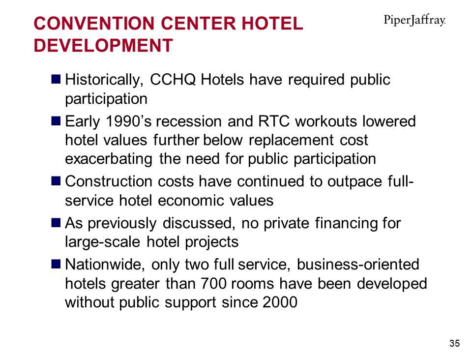 CONVENTION CENTER HOTEL DEVELOPMENT