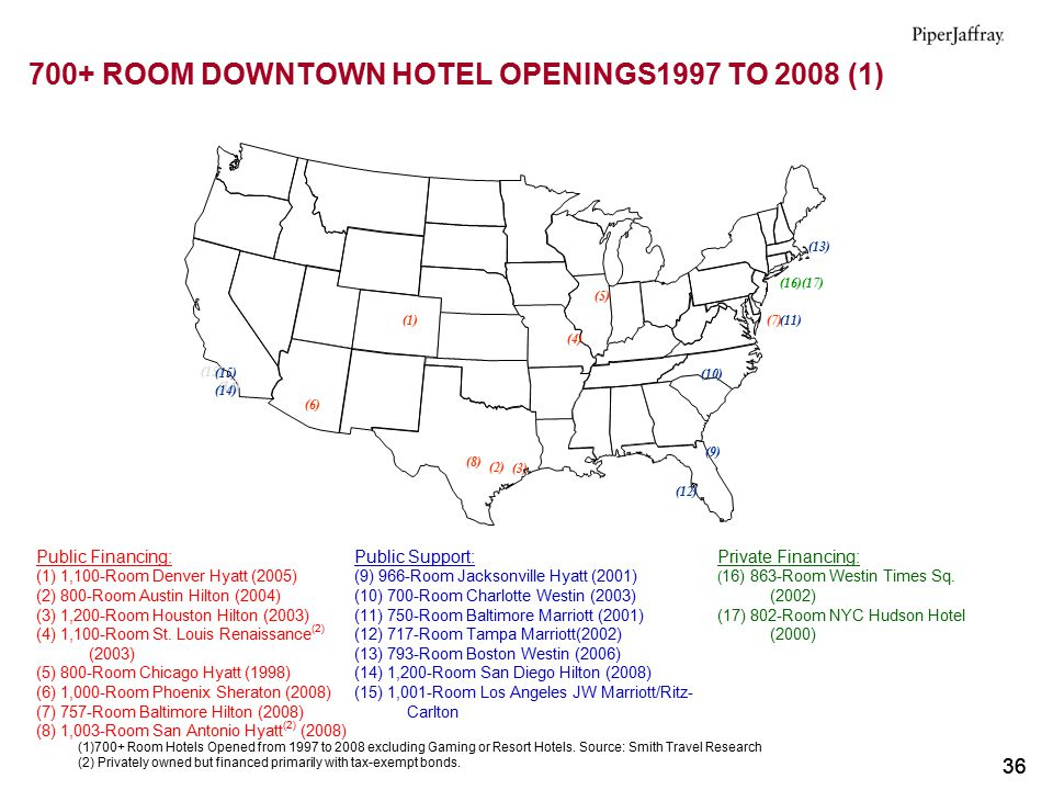 700+ ROOM DOWNTOWN HOTEL OPENINGS1997 TO 2008 (1)