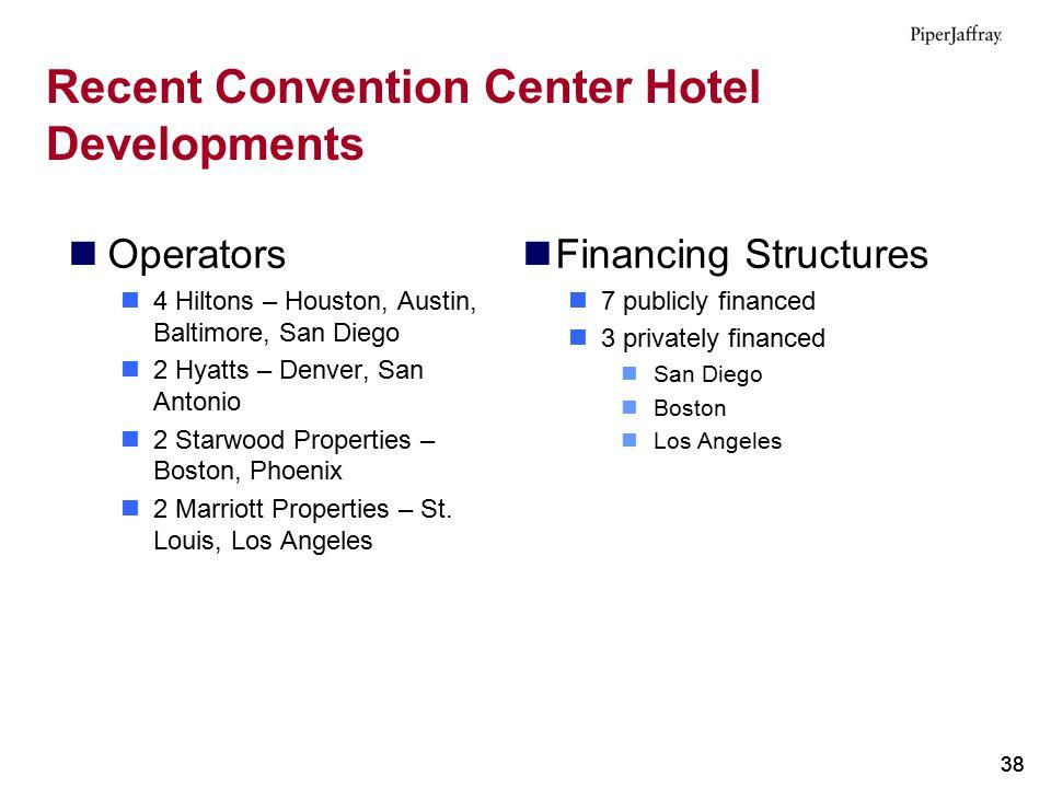 Recent Convention Center Hotel Developments