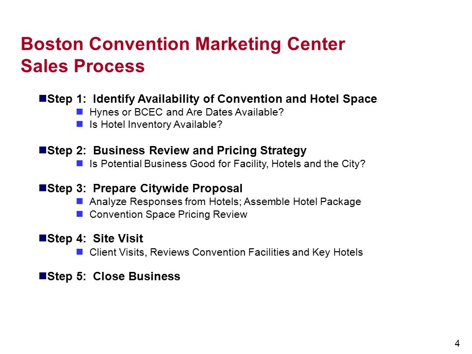 Boston Convention Marketing Center Sales Process