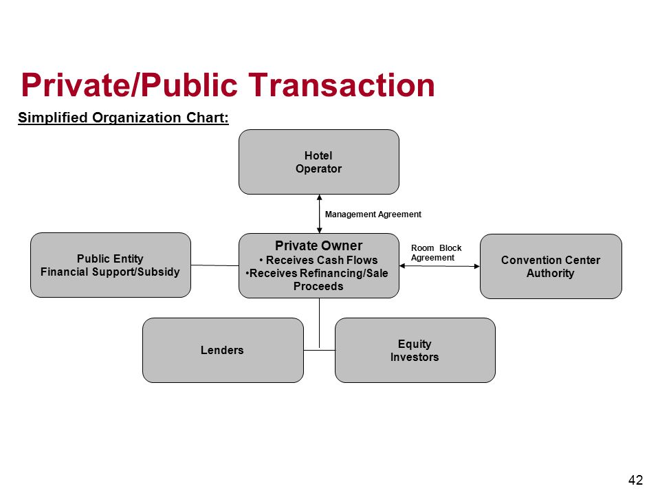 Private/Public Transaction