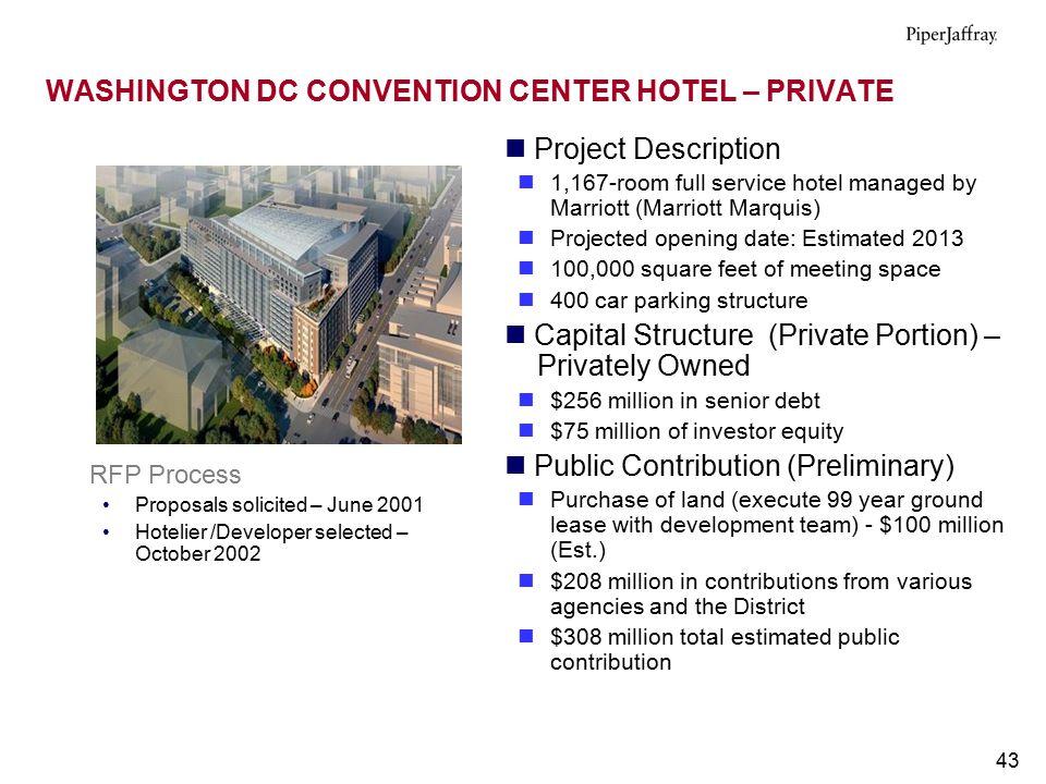 WASHINGTON DC CONVENTION CENTER HOTEL – PRIVATE