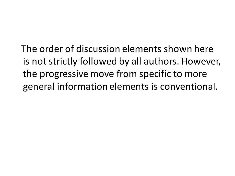 The order of discussion elements shown here is not strictly followed by all authors.