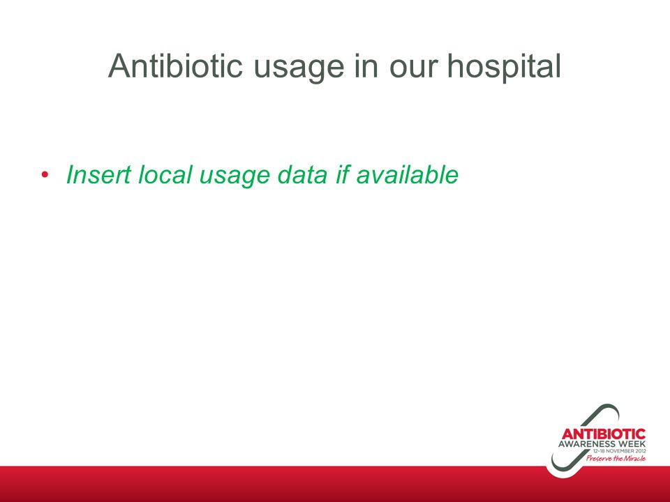 Antibiotic usage in our hospital