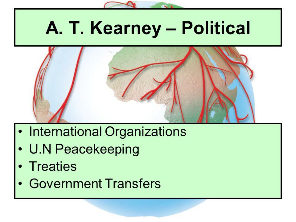 A. T. Kearney – Political International Organizations U.N Peacekeeping