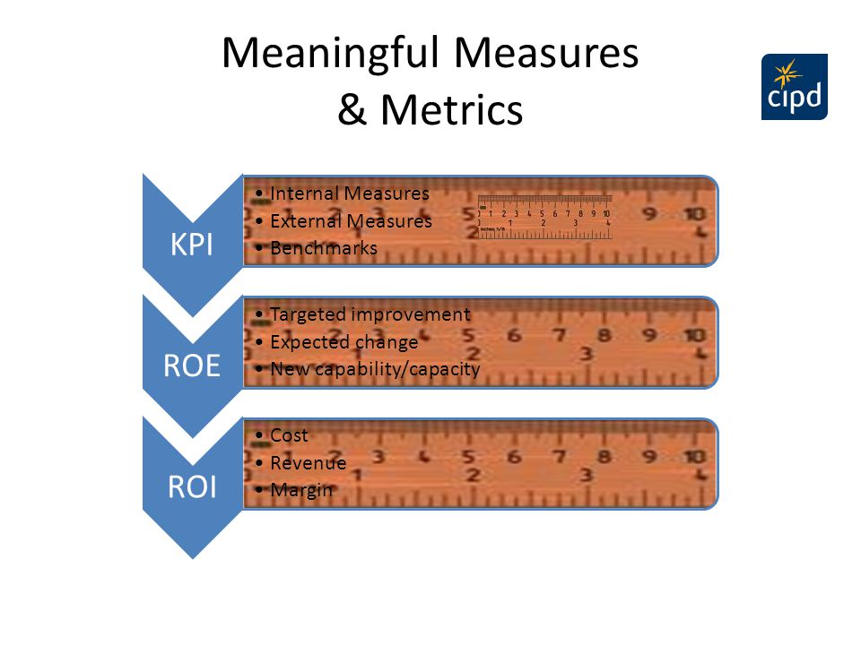Meaningful Measures & Metrics