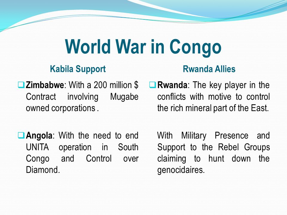 World War in Congo Kabila Support Rwanda Allies