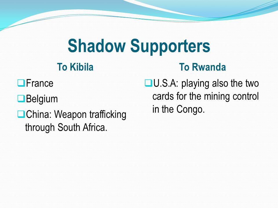 Shadow Supporters To Kibila To Rwanda France Belgium