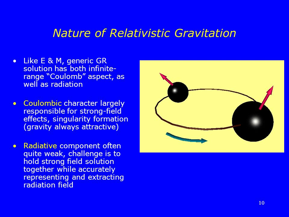 Nature of Relativistic Gravitation