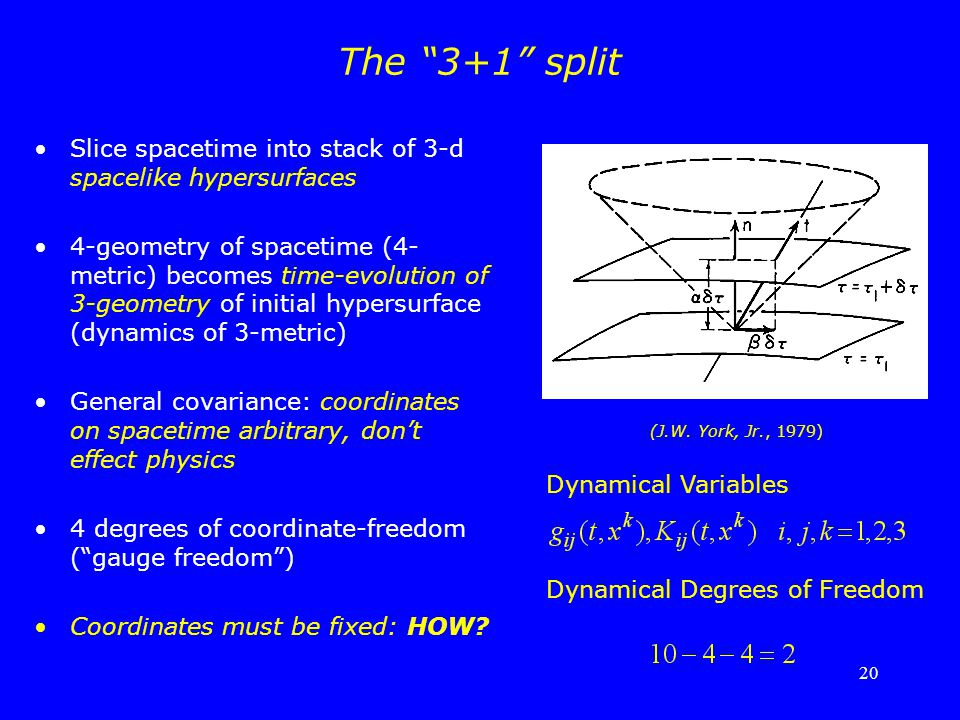 The 3+1 split Slice spacetime into stack of 3-d spacelike hypersurfaces.