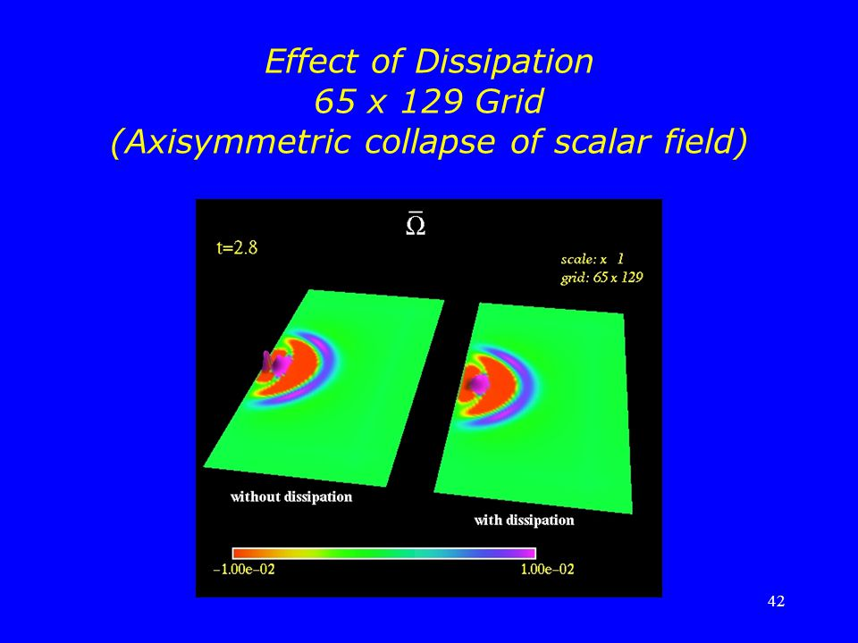 Effect of Dissipation 65 x 129 Grid (Axisymmetric collapse of scalar field)