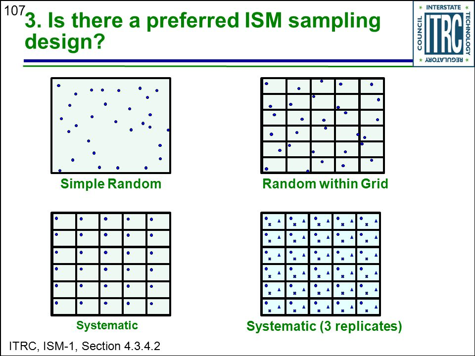 3. Is there a preferred ISM sampling design