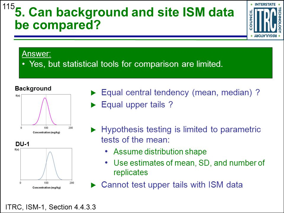 5. Can background and site ISM data be compared