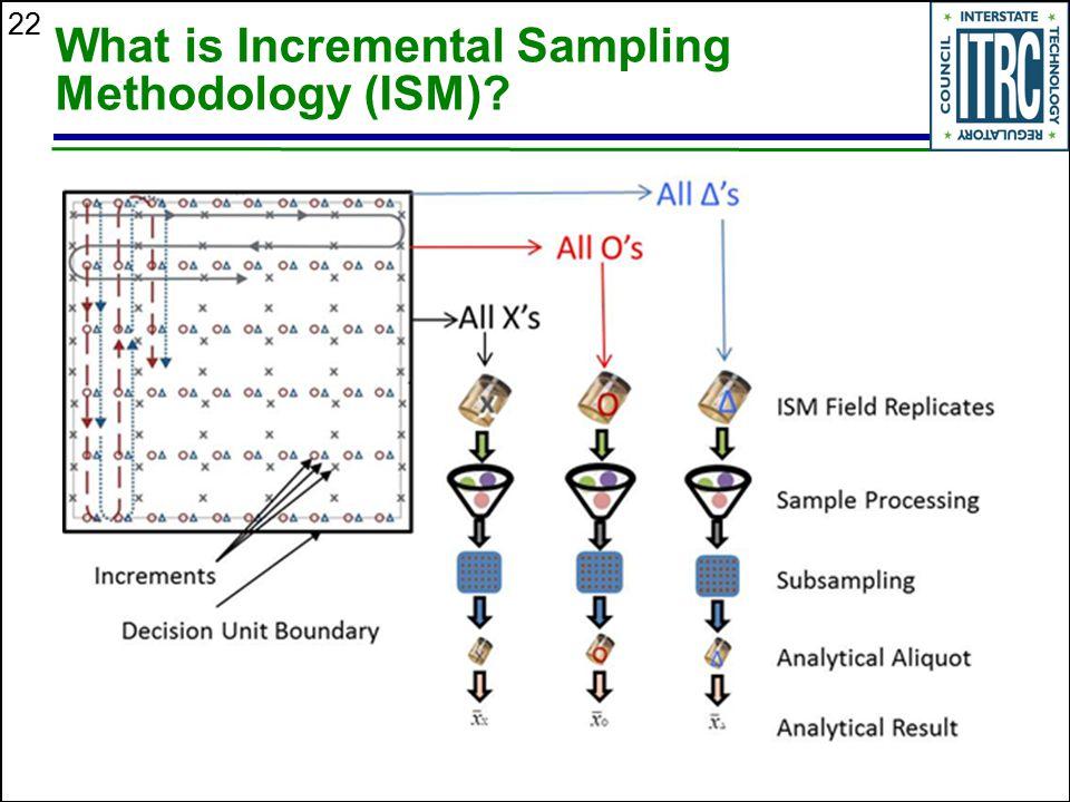 What is Incremental Sampling Methodology (ISM)