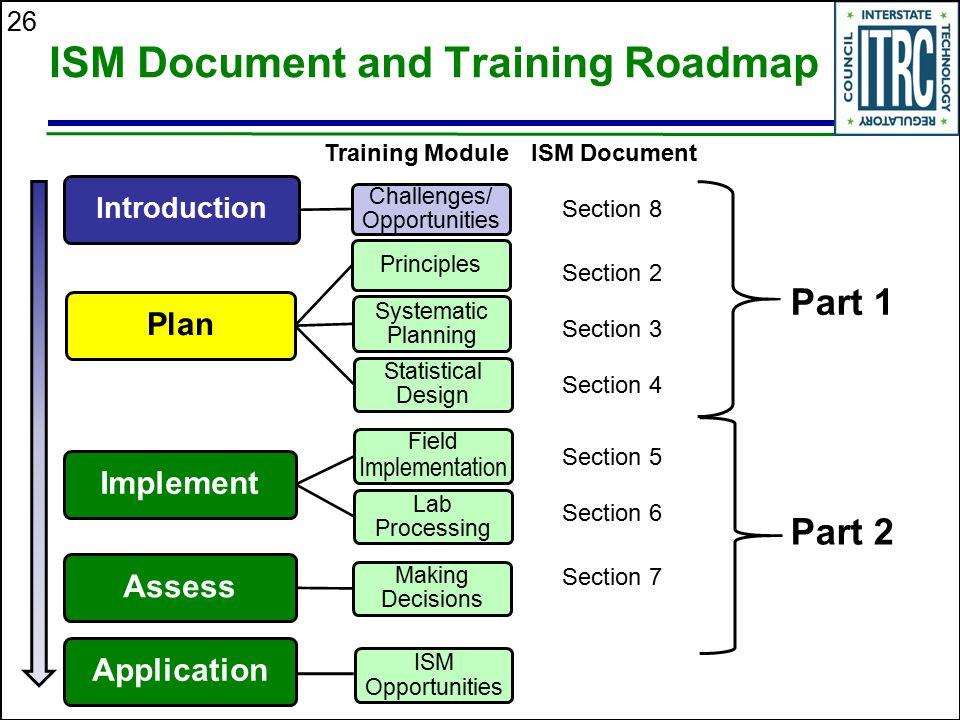 ISM Document and Training Roadmap